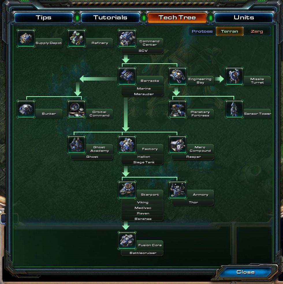 Starcraft 2 terraner strategie